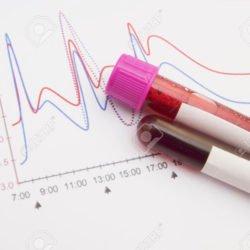 Scientific writing _________________________